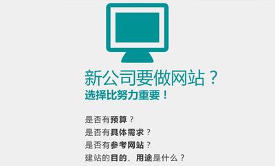 沈阳网站制作公司提示您现在是做网站的最好时机