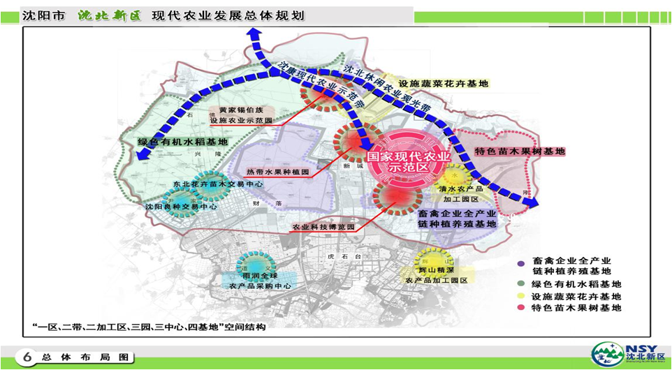 沈北新区现代农业发展总体规划纲要